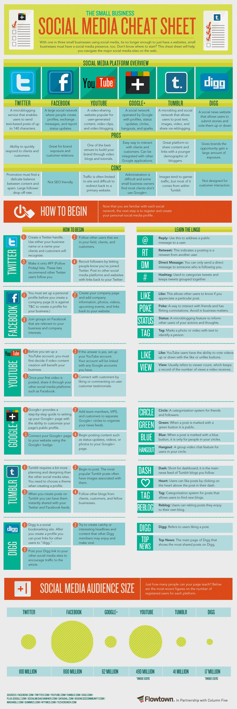 Social-Media-Cheat-Sheet